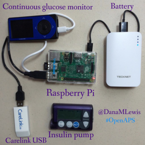 Components of an #OpenAPS implementation: pump; CGM; Raspberry Pi with battery and a radio communication device