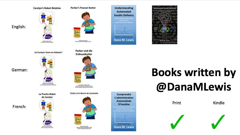 DanaMLewis_books_and_translations_Feb2021