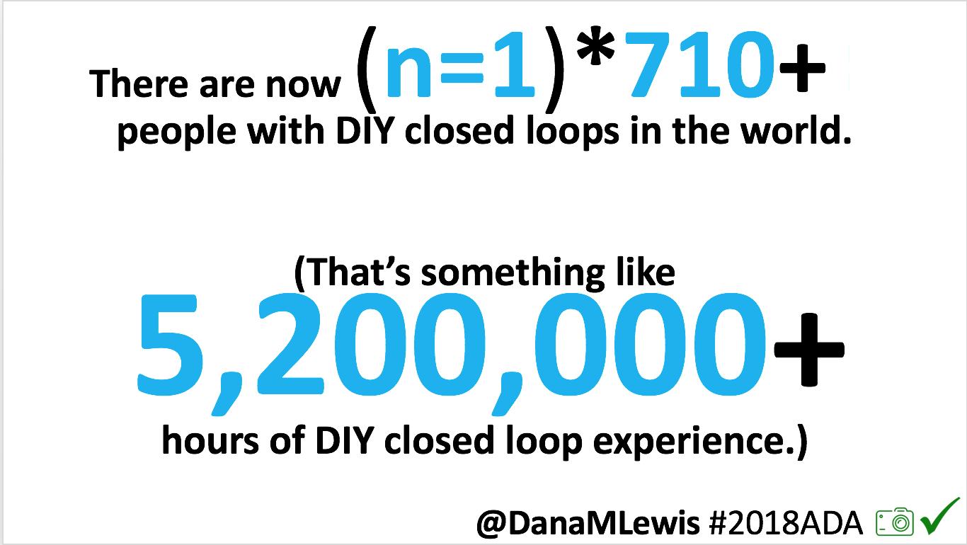 Closed Loop Topic Detect Open Circuit Read 152 Times Previous Next 2018ada Slide 5 6