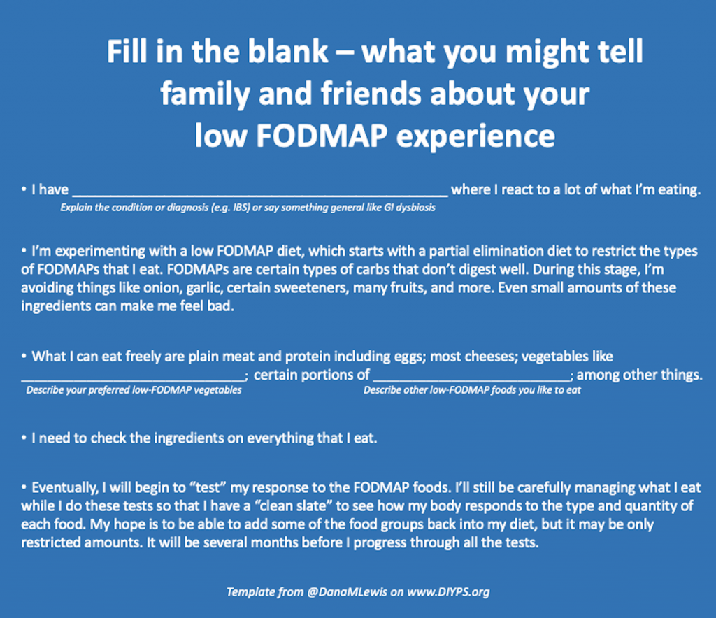 Mad-lib style fill in the blank template to customize telling family and friends about your FODMAP experience. It's the same text in the above personal description without the personal examples of food I like to ea.