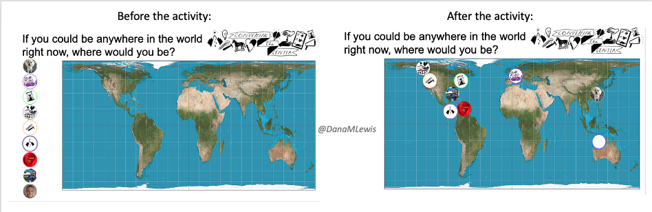 Visual of a world map with images representing individuals and different places they want to be in the world